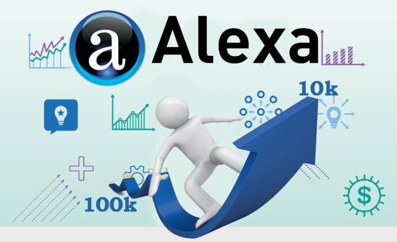 Ilustrasi Grafik Google Alexa