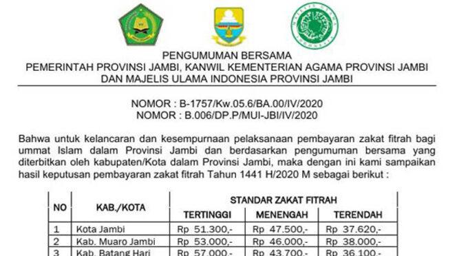 GAMBAR : Cover Pengumuman Bersama Pemerintah Provinsi Jambi, Kantor Wilayah (Kanwil) Kementrian Agama (Kemenag) dan Majelis Ulama Indonesia (MUI) Provinsi Jambi