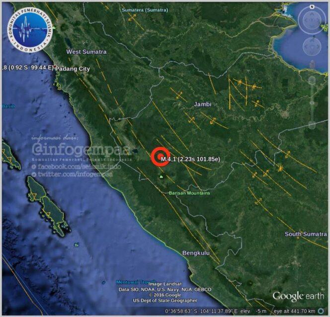 Badan Meteorologi, Klimatologi, dan Geofisika (BMKG)