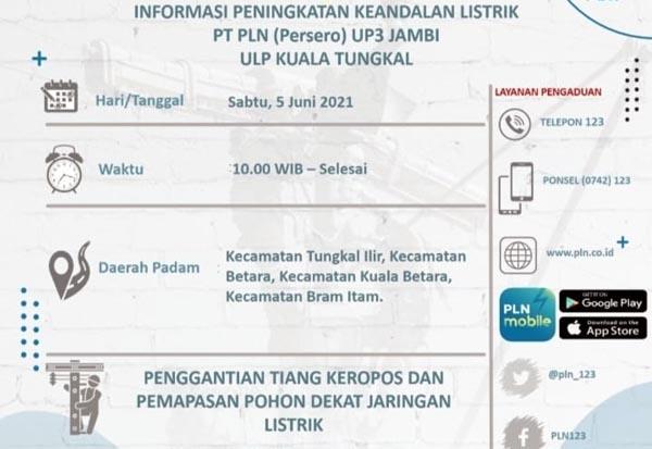Info PLN