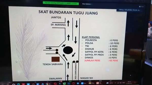 Dokumen Skat Jalan Kota Jambi Seiring Pemberlakukan PPKM Level 4