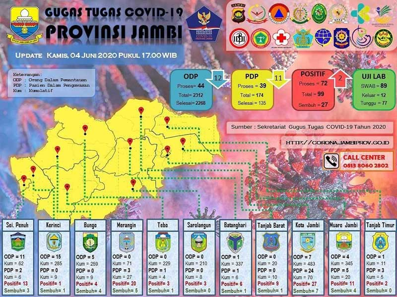 FOTO : Screenshot Laman Resmi Situ Gugus Tugas Covid-19 Provinsi Jambi, Kamis (04/06/20)